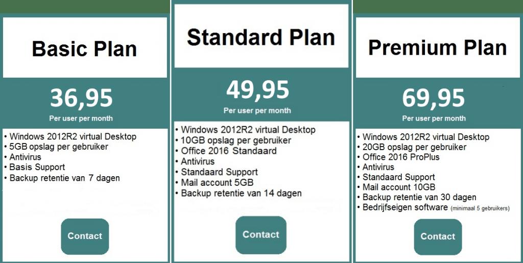 Plannen 2018 1024x515 - Werkplek in de cloud