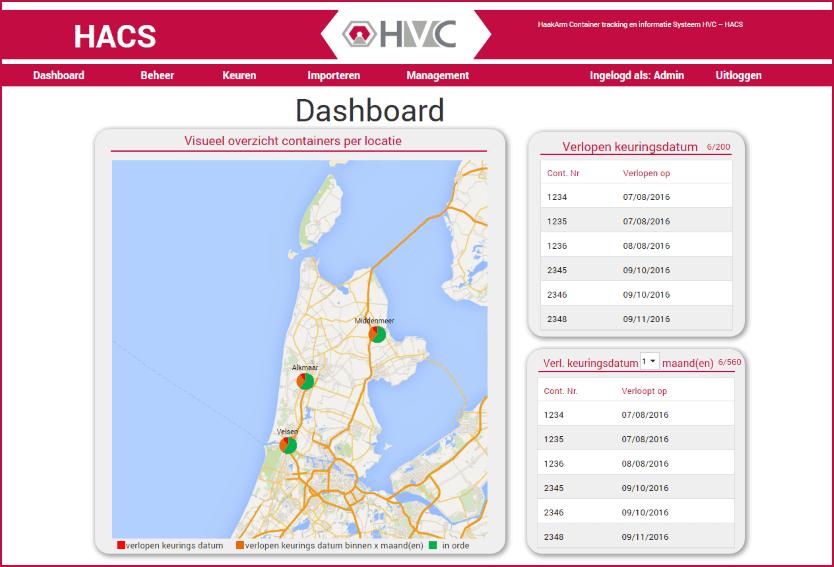 Dashboard1.1website - HVC