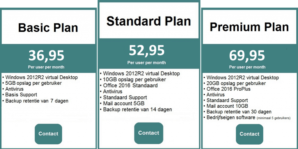 Plannen 2019 1024x515 - Werkplek in de cloud