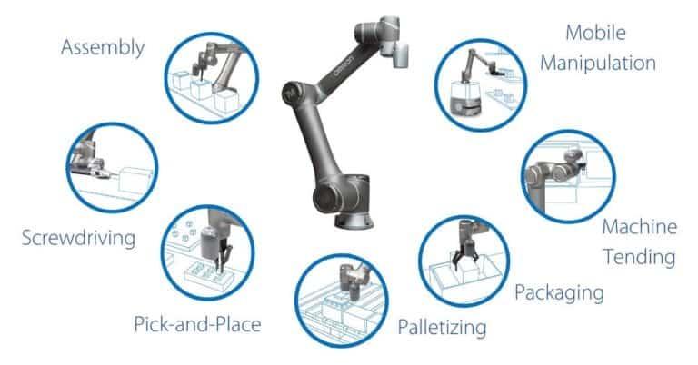 Omron cobots applications 768x402 - Cobots – Collaborative Robots